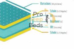 Witte Pro Sleep Beds - Bonell SG-35 - 70x-200 - 21cm