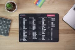 Zwarte Worksmarter Adobe XD Shortcut Mousepad - Normal - Mac