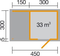 Weka blokhut 413A GR.2 met aanbouw 150cm onbehandeld