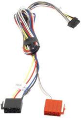 KRAM 3G. Drive & Talk Interface Adapter DA010