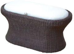 Möbel direkt online Moebel direkt online Rattan-Sitztruhe Wäschetruhe Sitztruhe In 2 Farben lieferbar
