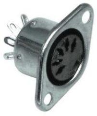 S-Impuls DIN 5-pins 180° (v) inbouw connector / metaal