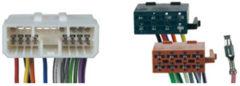 Caliber RAC2800 tussenstuk voor kabels Multi kleuren