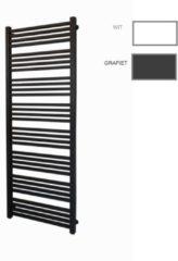 Designradiator Sanilux Block 150 x 50 cm (2 varianten)