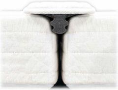 Witte Tuur.shop Tuur Pont D'Amour 7x200 - Matraswig - Extra comfort - Vermijd wegzakken