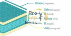 Witte Pro Sleep Beds - Nasa Exculusive Traagschuim Matras - 500 Laags Pocket 7-Zones - 140x200 - 21cm