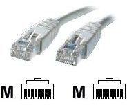 ROLINE Patch-Kabel - RJ-45 (M) bis RJ-45 (M) 21.15.0835