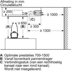Siemens LR96CAQ20 plafondunit met nalooptijd en randafzuiging
