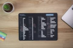 Zwarte Worksmarter Adobe Photoshop Shortcut Mousepad - Normal - Windows