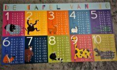 Totalflooring.nl Speelkleed , rekenmat , de tafel van 10