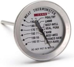 Zilveren Cobb Barbecue Thermometer