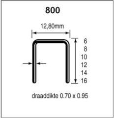 Dutack Fasteners Dutack Nieten 800 10mm