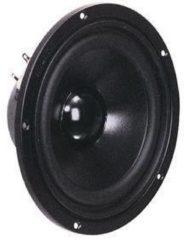 Lautsprecher-Lautsprecher - Visaton