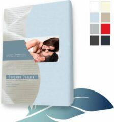 Lichtblauwe 24-Bedding Duopak (2 stuks) Hoeslaken topper topdek Jersey elastaan - licht Blauw 80x200 cm
