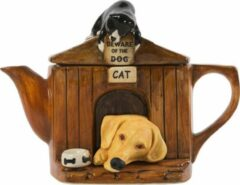 The TeaPottery Ceramic Inspirations Tea Pottery Kennel Yellow Labrador Medium Teapot