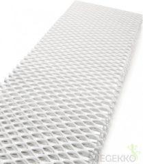 Philips Bevochtigingsfilter voor luchtbevochtiger HU4136/10 (HU4136/10)