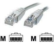 ROLINE S/FTP - Patch-Kabel - RJ-45 (M) bis RJ-45 (M) 21.15.0840