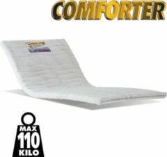 Witte Comforter topper NASA-VISCO-Traagschuim topmatras 6,5cm dik CoolTouch VISCO VENTI-foam Topdek matras 90x220cm