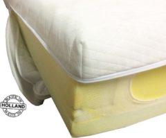 Witte Rustmatrassen.nl Slaaploods.nl Matrashoes Met Rits - Comfort - Anti Allergie - 160x220 - Dikte 24 cm