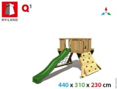 Hy-Land   Project Q1