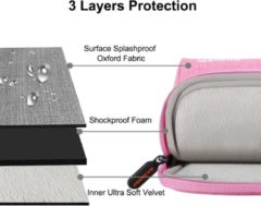 Let op type!! HAWEEL 13 inch Laptoptas Sleeve voor MacBook Samsung Lenovo Sony Dell Chuwi Asus HP (roze)