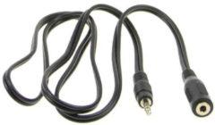 KRAM AUX Adapter - Kabelbaum XA282