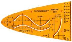 Eenheidsparaboolsjabloon Y Aristo AR-5012