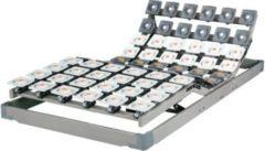 Breckle Plato M 80x200 cm elektrisch verstellbarer Teller-Lattenrost