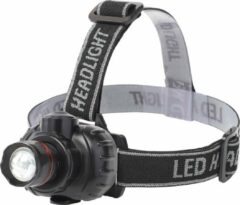 Quana LED Hoofdlamp - Igan Xixo - Waterdicht - 50 Meter - Kantelbaar - 1 LED - 1.8W - Zwart | Vervangt 10W