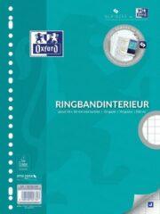 Witte Oxford ringbandinterieur voor ft A4, 23-gaatsperforatie, met kantlijn, 200 bladzijden, geruit 10 mm